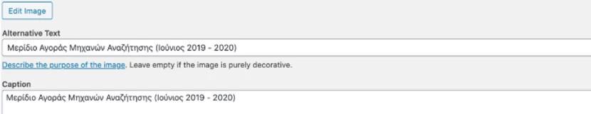 Blog SEO: Πώς να Βελτιστοποιήσετε Αποτελεσματικά τα Άρθρα σας για τη Google